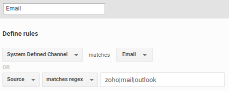 The configuration of the Email channel.