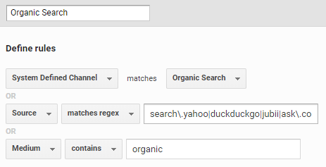 The configuration of the Organic Search channel.